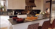 Beautiful Design from Kitchen Decorating Ideas