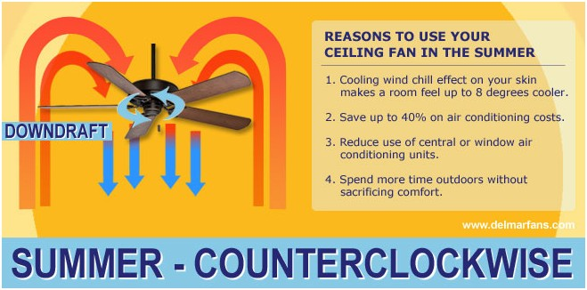 ceiling fan rotation cold weather